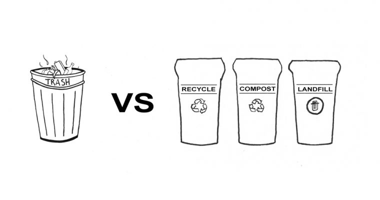 Confused about what ZERO WASTE actually means?