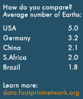 screenshot showing the ecological footprint of different countries